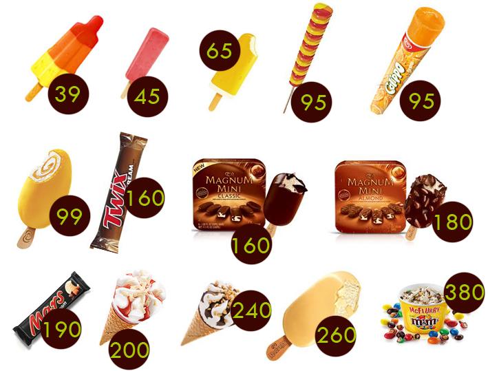 wat zijn kilocalorieën